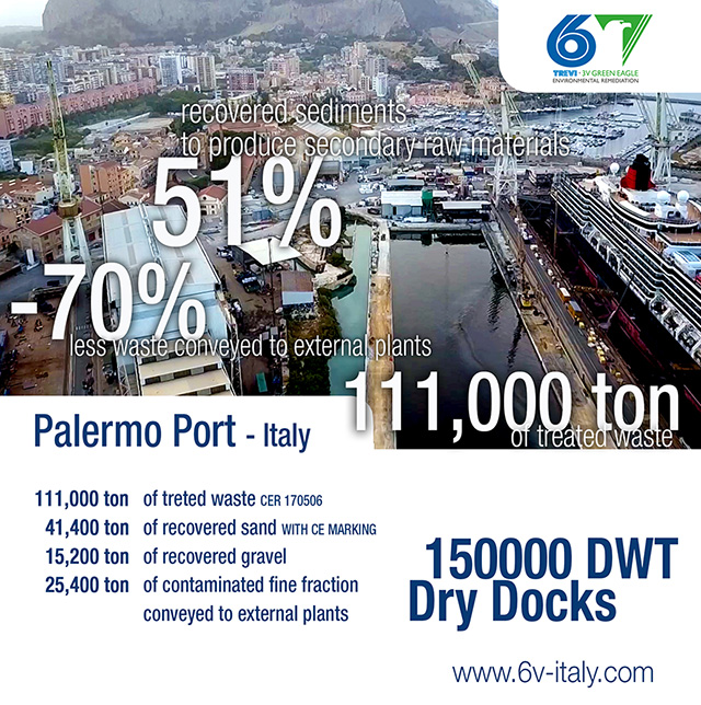 SEDIMENT WASHING IN PALERMO PORT (ITALY) Trevi spa